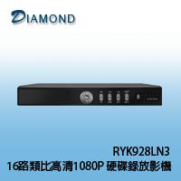 RYK928LN3 16路類比高清1080P 硬碟錄放影機