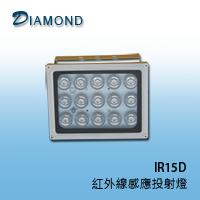 IR15D 紅外線感應投射燈
