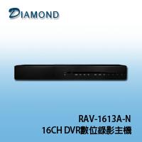 RAV-1613A-N 16CH DVR數位錄影主機