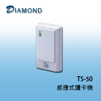 TS-50 感應式讀卡機