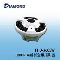 FHD-360SW 1080P 高解析全景式攝影機