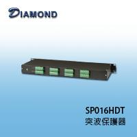 SP016HDT HDCVI/HD-TVI/AHD 突波保護器