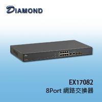 EX17082 非網管型 8埠 10/100BASE-TX PoE 和 2 埠 combo Gigabit SFP 乙太網路供電交換器