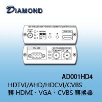 AD001HD4 HDTVI/AHD/HDCVI/CVBS 轉 HDMI、VGA、CVBS 轉換器