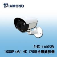 FHD-7160SW 1080P 4合1 HD 170度全景攝影機