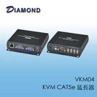 VKM04 VGA USB/立體聲/RS232/IR CAT5e 網路線 KVM 延長器
