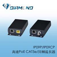IP09P\IP09CP 高速 PoE CAT5e同軸延長器