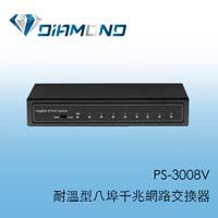 PS-3008V 耐溫型八埠千兆網路交換器