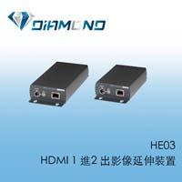 HE03 HDMI 1 進2 出影像延伸裝置