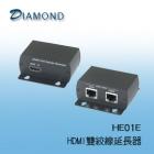 HE01E HDMI網路線延長器
