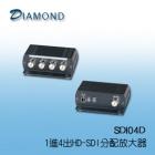 SDI04D HD-SDI 強波分配放大器 (具強波功能)