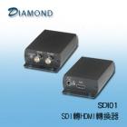 SDI01 SDI轉HDMI轉換器