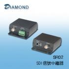 SR02 SDI信號中繼器