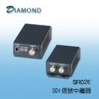 SR02E SDI信號中繼器
