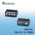 SDI04DE HD-SDI 分配放大器
