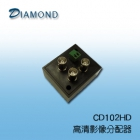 CD102HD HD-TVI高清專用1進2出影像分配器