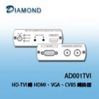 AD001TVI HD-TVI 轉 HDMI、VGA、CVBS 轉換器