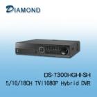 7304 / 7308 / 7316 HGHI-SH 5/10/18CH 1080P TVI   Hybrid安全監控錄影機