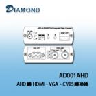 AD001AHD AHD 轉 HDMI、VGA、CVBS 轉換器