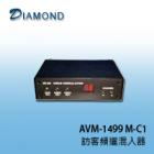 AVM-1499 M 訪客頻道混入器