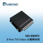SKV-8000TV  8 Port TVI Video 光電轉換器