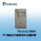 TVI-2512(1080P) TVI 1080P 偽裝紅外線感知針孔攝影機