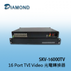 SKV-16000TV  16 Port TVI Video 光電轉換器
