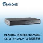 TVI-7224HG/TVI-7228HG/TVI7226HG 4/8/16CH 1080P TVI Hybrid安全監控錄影機
