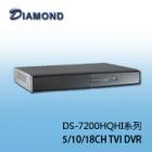 7204 / 7208 / 7216 HQHI-F/N 5/10/18CH 1080P XVR安全監控錄影機