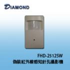 FHD-2512SW 1080P 偽裝紅外線感知針孔攝影機