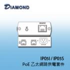 IP05I/IP05S PoE 乙太網路供電套件