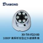 XV-TVI-FD2100  1080P 高解析球型紅外線攝影機