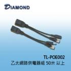 TL-POE002 乙太網路供電器組 50米 以上