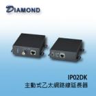 IP02DK 主動式乙太網路線延長器系列