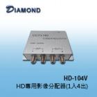 HD-104V HD專用影像分配器(1入4出)