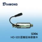 SDI06 HD-SDI 距離延伸器套件