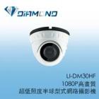 LI-DM30HF2 1080P超低照度半球型式網路攝影機