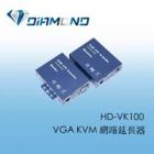 HD-VK100 / HD-VK200 / HD-VK300 VGA KVM 網路延長器