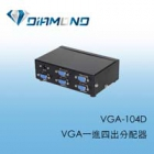 VGA-104D VGA一進四出分配器
