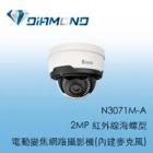 N3071M-A 3S 2MP 紅外線海螺型電動變焦網路攝影機(內建麥克風)