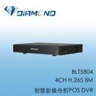 BLT5804 BENELINK 4CH H.265 8M 智慧影像分析POS DVR
