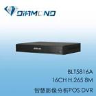BLT5816A BENELINK 16CH H.265 8M 智慧影像分析POS DVR