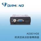 AD001HDE 經濟型高清影像轉換器