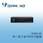 HD02-4K 4K 1 進 2 出 HDMI 分配器